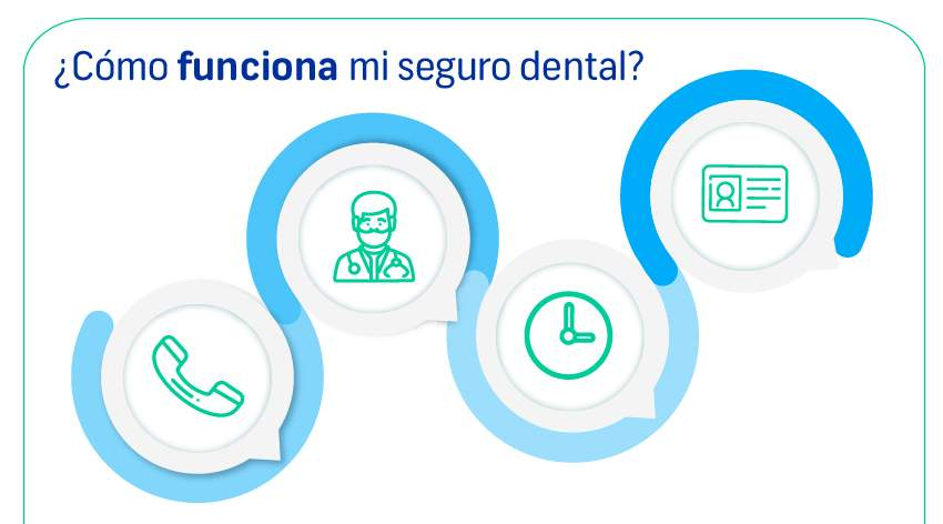 Como funciona mi seguro dental